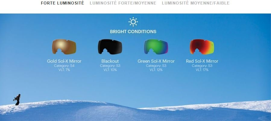 Ecran masque Smith Optics Forte Luminosité