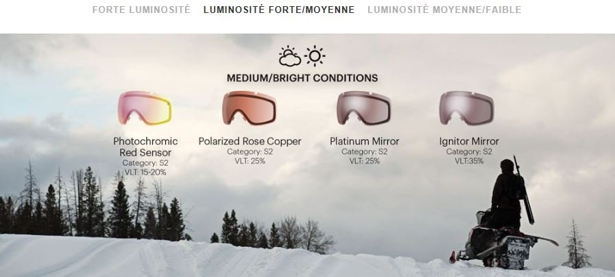 Ecran masque Smith Optics Luminosité Variable