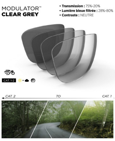 verre photochromique bolle Modulator Clear Grey