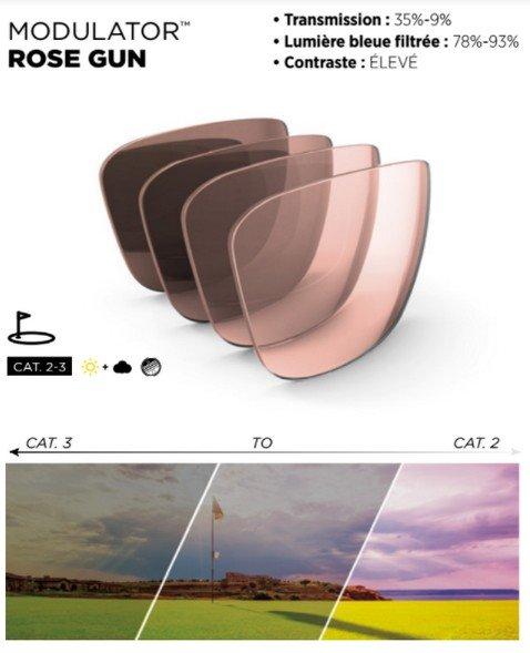 verre photochromique bolle Modulator Rose Gun