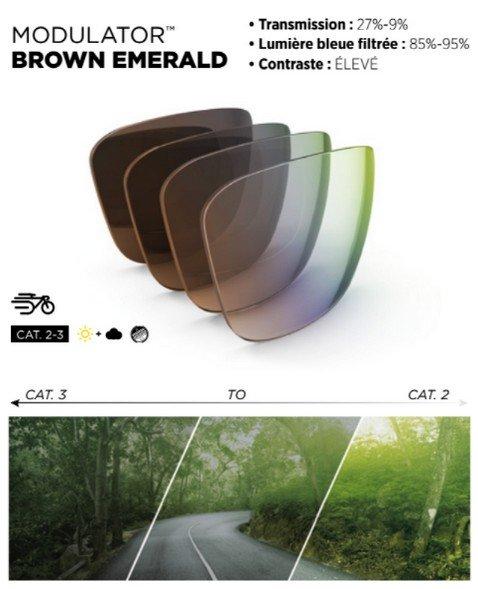 verre photochromique bolle Modulator Brown Emerald