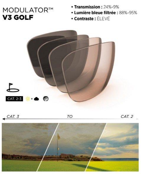 verre photochromique bolle Modulator V3 Golf