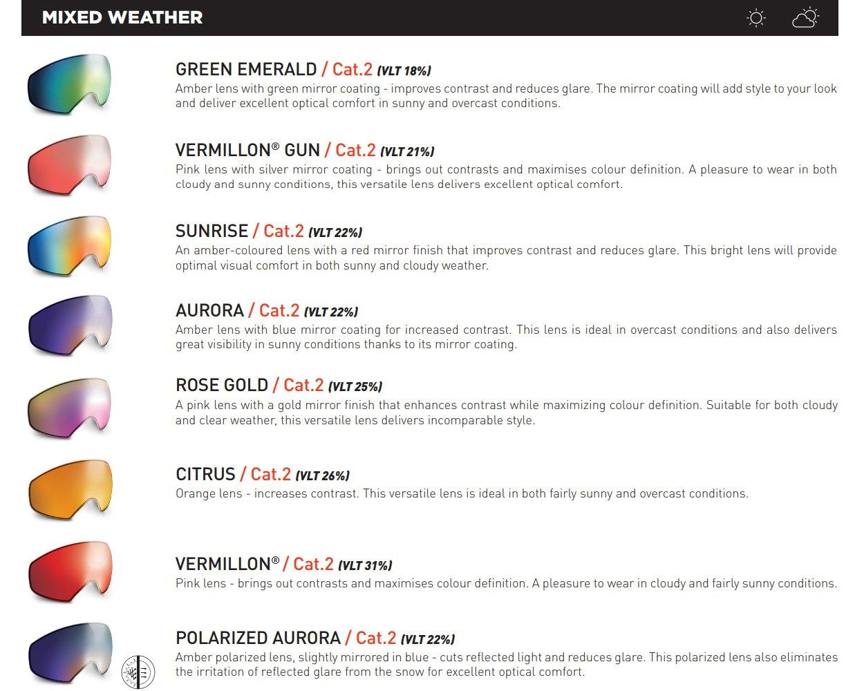 Les verres météorologiques mixtes de Bolle