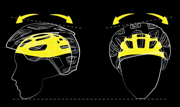 Casque Bolle MIPS