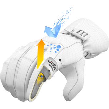 fonctionnement gants ski Gore Tex
