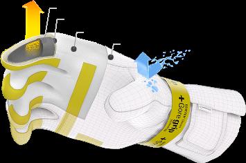 fonctionnement gants ski Gore Tex Gore Grip